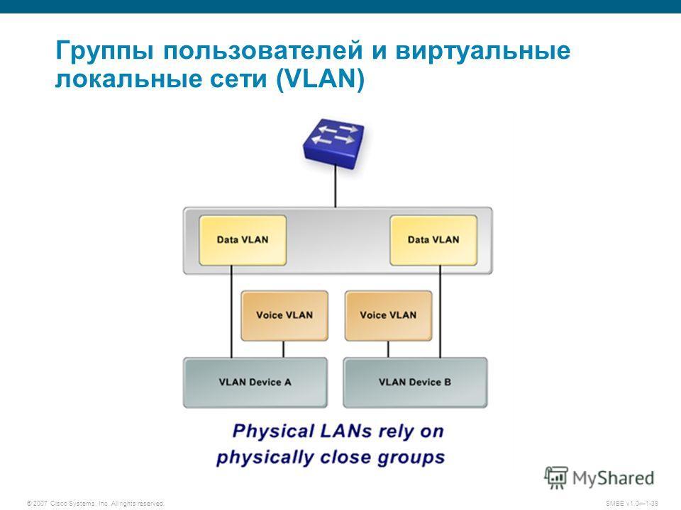 © 2007 Cisco Systems, Inc. All rights reserved.SMBE v1.01-39 Группы пользователей и виртуальные локальные сети (VLAN)