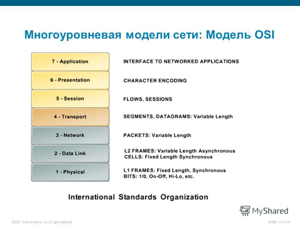 © 2007 Cisco Systems, Inc. All rights reserved.SMBE v1.01-5 Многоуровневая модели сети: Модель OSI
