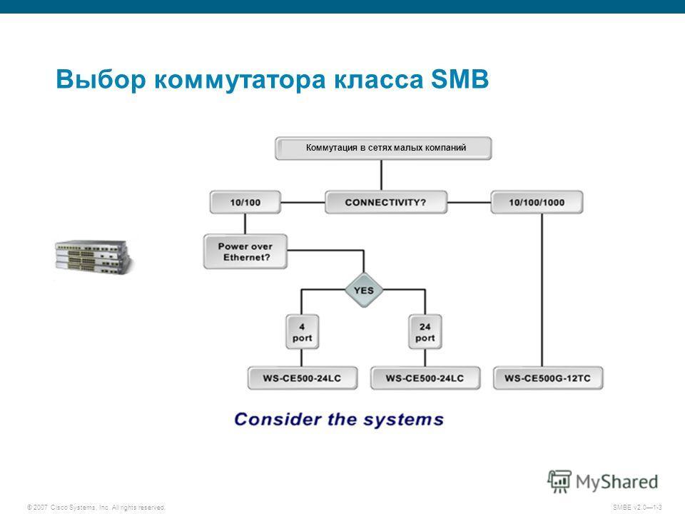 © 2007 Cisco Systems, Inc. All rights reserved. SMBE v2.01-3 Выбор коммутатора класса SMB Коммутация в сетях малых компаний