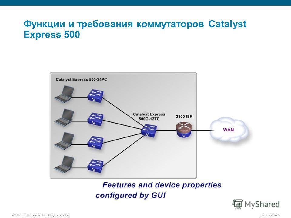 © 2007 Cisco Systems, Inc. All rights reserved. SMBE v2.01-8 Функции и требования коммутаторов Catalyst Express 500