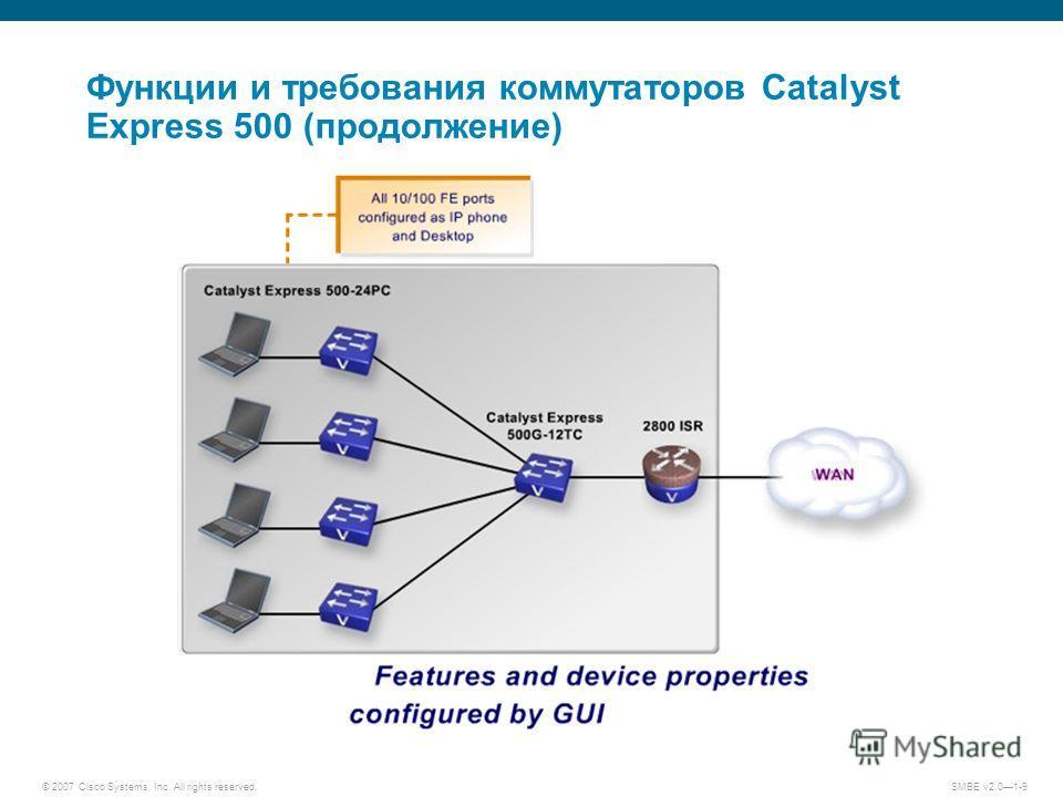 © 2007 Cisco Systems, Inc. All rights reserved. SMBE v2.01-9 Функции и требования коммутаторов Catalyst Express 500 (продолжение)