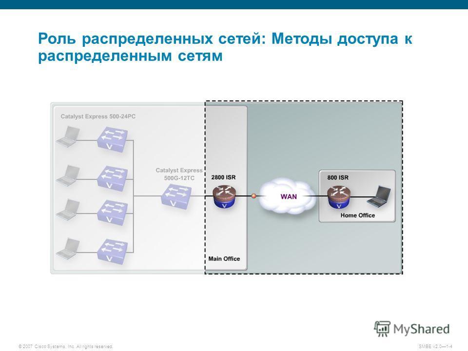 © 2007 Cisco Systems, Inc. All rights reserved. SMBE v2.01-4 Роль распределенных сетей: Методы доступа к распределенным сетям