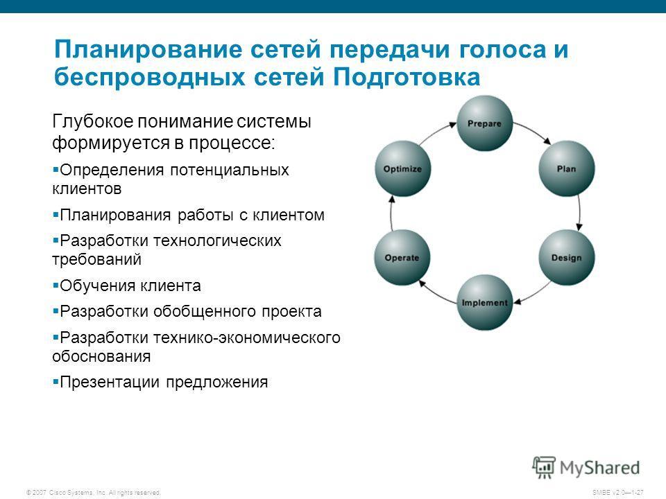 © 2007 Cisco Systems, Inc. All rights reserved. SMBE v2.01-27 Глубокое понимание системы формируется в процессе: Определения потенциальных клиентов Планирования работы с клиентом Разработки технологических требований Обучения клиента Разработки обобщ