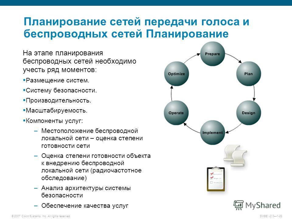 © 2007 Cisco Systems, Inc. All rights reserved. SMBE v2.01-28 На этапе планирования беспроводных сетей необходимо учесть ряд моментов: Размещение систем. Систему безопасности. Производительность. Масштабируемость. Компоненты услуг: –Местоположение бе