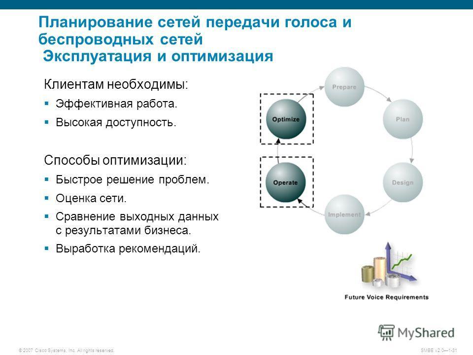 © 2007 Cisco Systems, Inc. All rights reserved. SMBE v2.01-31 Планирование сетей передачи голоса и беспроводных сетей Эксплуатация и оптимизация Клиентам необходимы: Эффективная работа. Высокая доступность. Способы оптимизации: Быстрое решение пробле