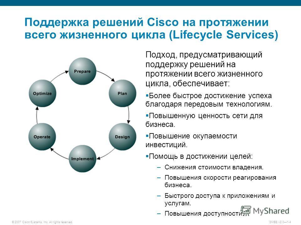 © 2007 Cisco Systems, Inc. All rights reserved. SMBE v2.01-4 Поддержка решений Cisco на протяжении всего жизненного цикла (Lifecycle Services) Подход, предусматривающий поддержку решений на протяжении всего жизненного цикла, обеспечивает: Более быстр