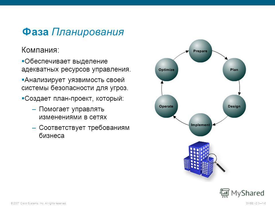 © 2007 Cisco Systems, Inc. All rights reserved. SMBE v2.01-6 Фаза Планирования Компания: Обеспечивает выделение адекватных ресурсов управления. Анализирует уязвимость своей системы безопасности для угроз. Создает план-проект, который: –Помогает управ