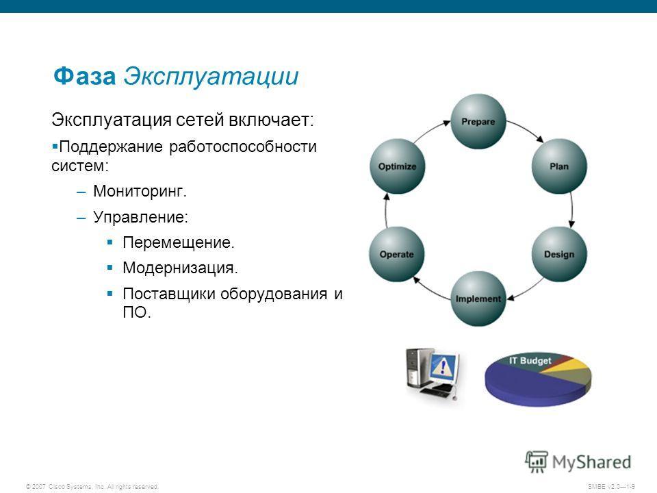 © 2007 Cisco Systems, Inc. All rights reserved. SMBE v2.01-9 Фаза Эксплуатации Эксплуатация сетей включает: Поддержание работоспособности систем: –Мониторинг. –Управление: Перемещение. Модернизация. Поставщики оборудования и ПО.