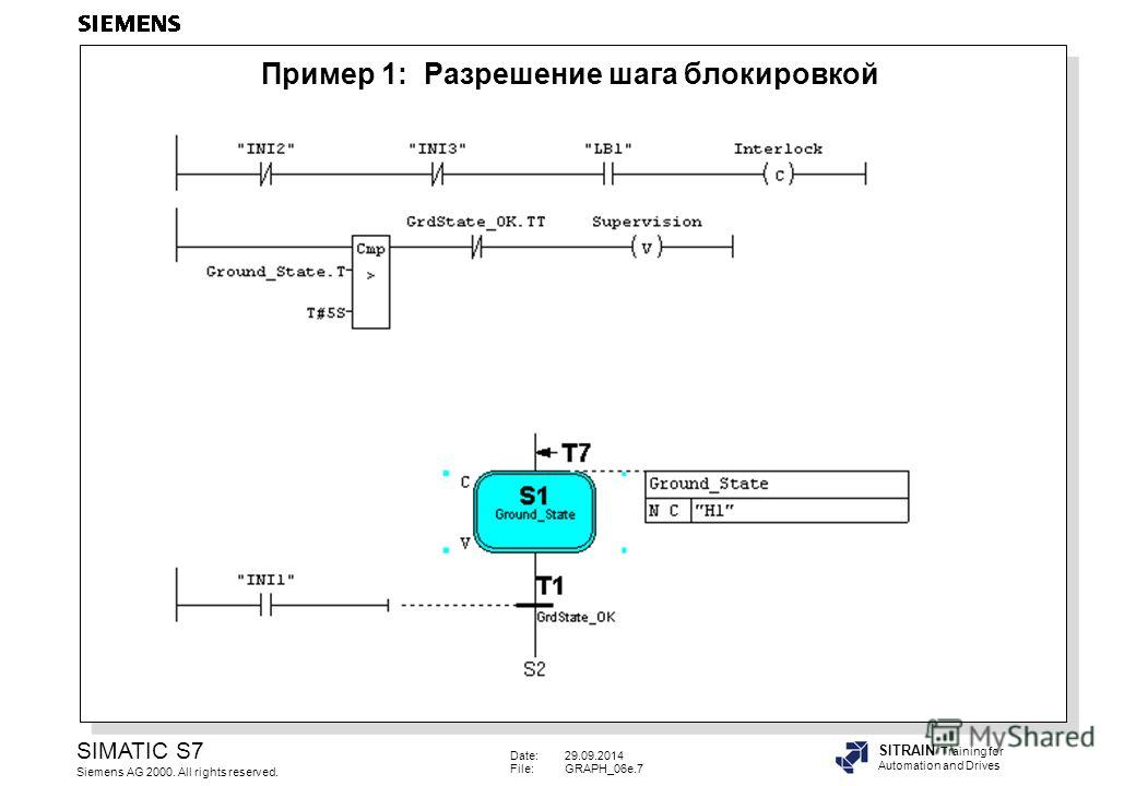 Date:29.09.2014 File:GRAPH_06e.7 SIMATIC S7 Siemens AG 2000. All rights reserved. SITRAIN Training for Automation and Drives Пример 1: Разрешение шага блокировкой