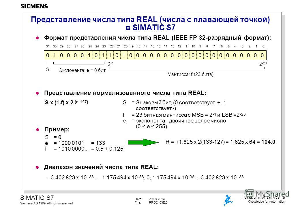 Date:29.09.2014 File:PRO2_03E.2 SIMATIC S7 Siemens AG 1999. All rights reserved. Information and Training Center Knowledge for Automation Представление числа типа REAL (числа с плавающей точкой) в SIMATIC S7 0000000000000000 15 14 13 12 11 10 9 8 7 6