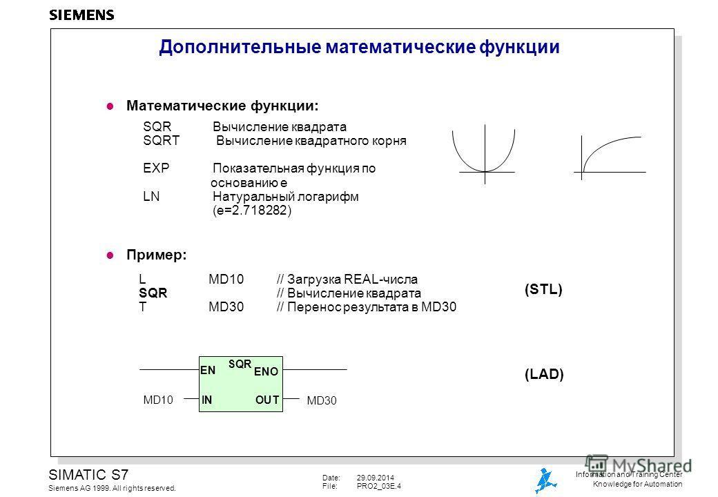 Date:29.09.2014 File:PRO2_03E.4 SIMATIC S7 Siemens AG 1999. All rights reserved. Information and Training Center Knowledge for Automation Дополнительные математические функции l Математические функции: SQRВычисление квадрата SQRT Вычисление квадратно