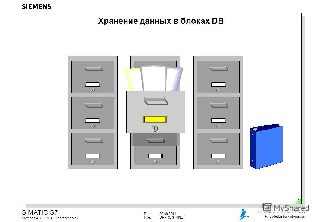 Date:29.09.2014 File:UPPROG_09E.1 SIMATIC S7 Siemens AG 1999. All rights reserved. Information and Training Center Knowledge for Automation Хранение данных в блоках DB