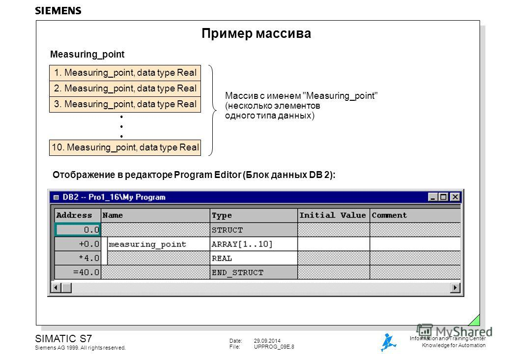Date:29.09.2014 File:UPPROG_09E.8 SIMATIC S7 Siemens AG 1999. All rights reserved. Information and Training Center Knowledge for Automation Пример массива 1. Measuring_point, data type Real 2. Measuring_point, data type Real 3. Measuring_point, data