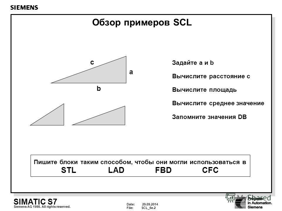 Date: 29.09.2014 File:SCL_6e.2 SIMATIC S7 Siemens AG 1998. All rights reserved. Oбзор примеров SCL a b c Задайте a и b Вычислите расстояние c Вычислите площадь Вычислите среднее значение Запомните значения DB Пишите блоки таким способом, чтобы они мо