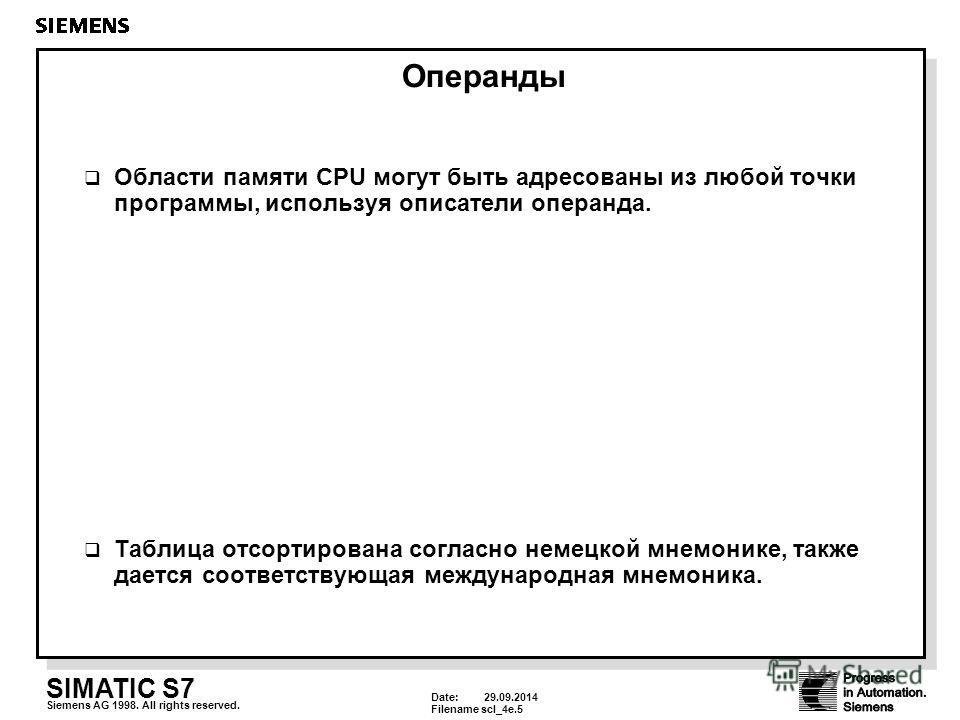 Date: 29.09.2014 Filenamescl_4e.5 SIMATIC S7 Siemens AG 1998. All rights reserved. Операнды Области памяти CPU могут быть адресованы из любой точки программы, используя описатели операнда. Таблица отсортирована согласно немецкой мнемонике, также дает