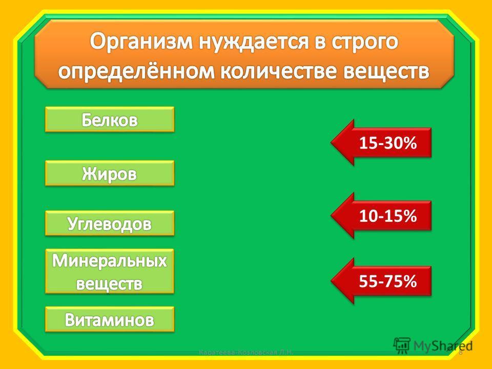 8 10-15% 15-30% 55-75%