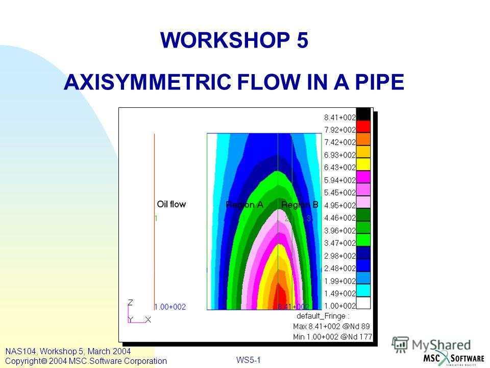 WS5-1 WORKSHOP 5 AXISYMMETRIC FLOW IN A PIPE NAS104, Workshop 5, March 2004 Copyright 2004 MSC.Software Corporation