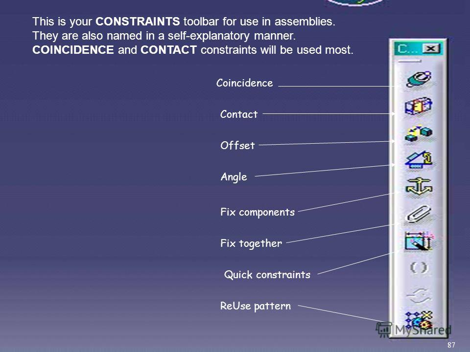 This is your CONSTRAINTS toolbar for use in assemblies. They are also named in a self-explanatory manner. COINCIDENCE and CONTACT constraints will be used most. Coincidence Contact Offset Angle Fix components Fix together Quick constraints ReUse patt