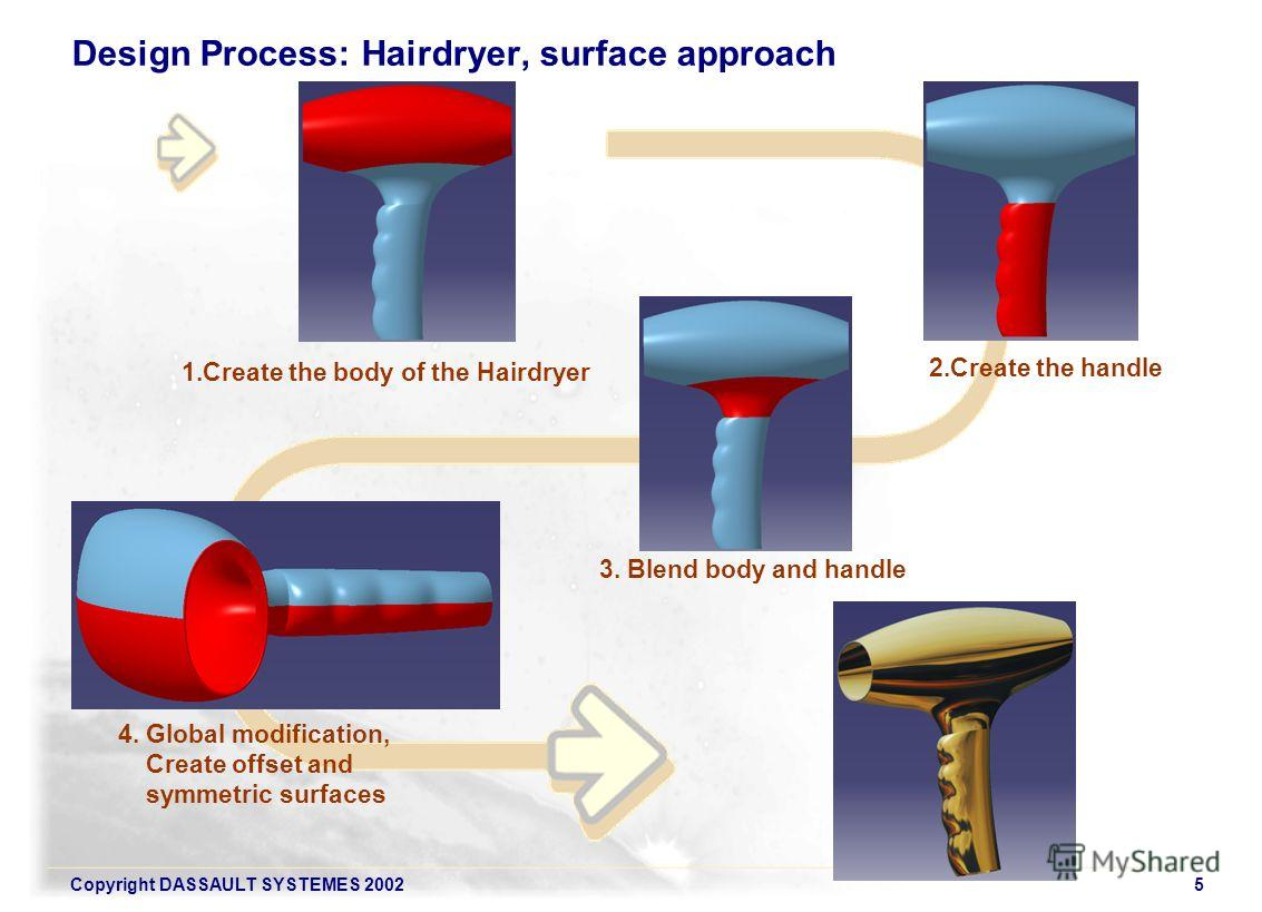 Copyright DASSAULT SYSTEMES 20025 Design Process: Hairdryer, surface approach 1. Create the body of the Hairdryer 2. Create the handle 3. Blend body and handle 4. Global modification, Create offset and symmetric surfaces