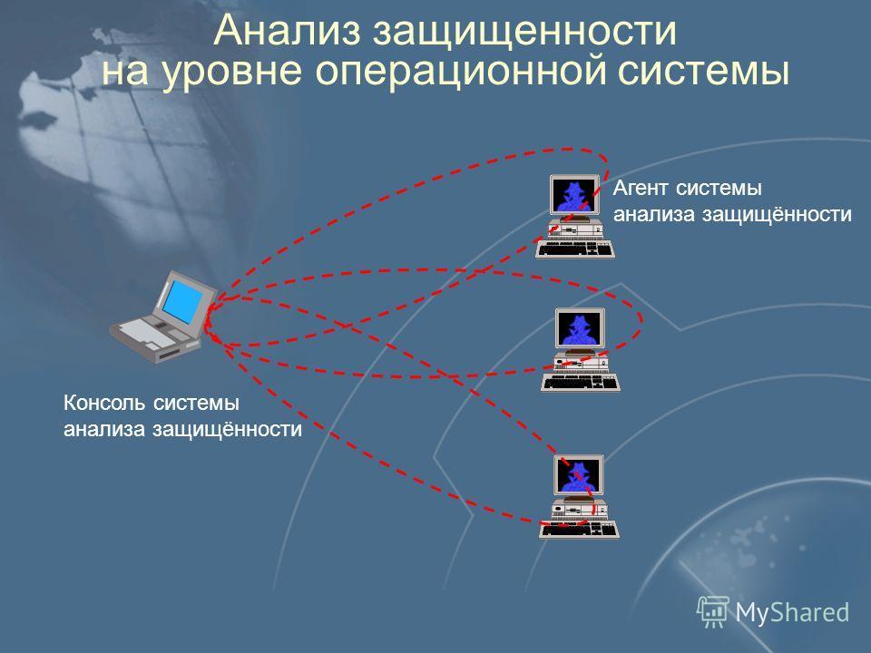 Анализ защищенности на уровне операционной системы Агент системы анализа защищённости Консоль системы анализа защищённости
