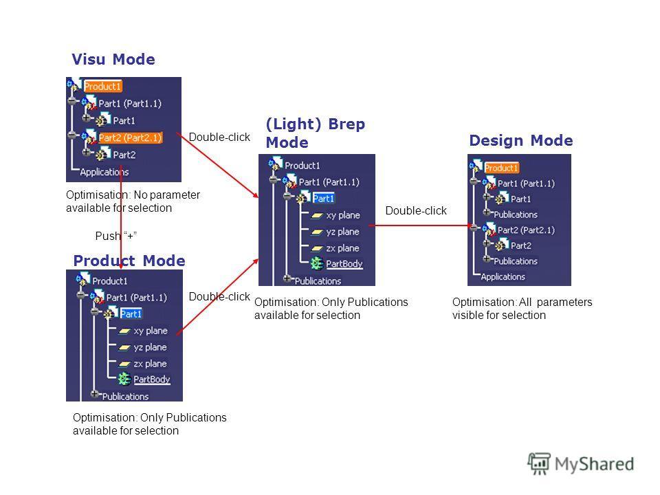 Visu Mode Product Mode (Light) Brep Mode Design Mode Optimisation: No parameter available for selection Optimisation: Only Publications available for selection Optimisation: All parameters visible for selection Optimisation: Only Publications availab