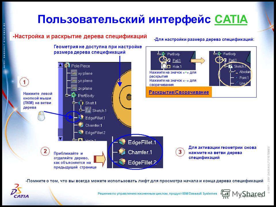Решения по управлению жизненным циклом, продукт IBM/Dassault Systemes Страница 12 Пользовательский интерфейс CATIA -Настройка и раскрытие дерева спецификаций Геометрия не доступна при настройке размера дерева спецификаций Нажмите левой кнопкой мыши (