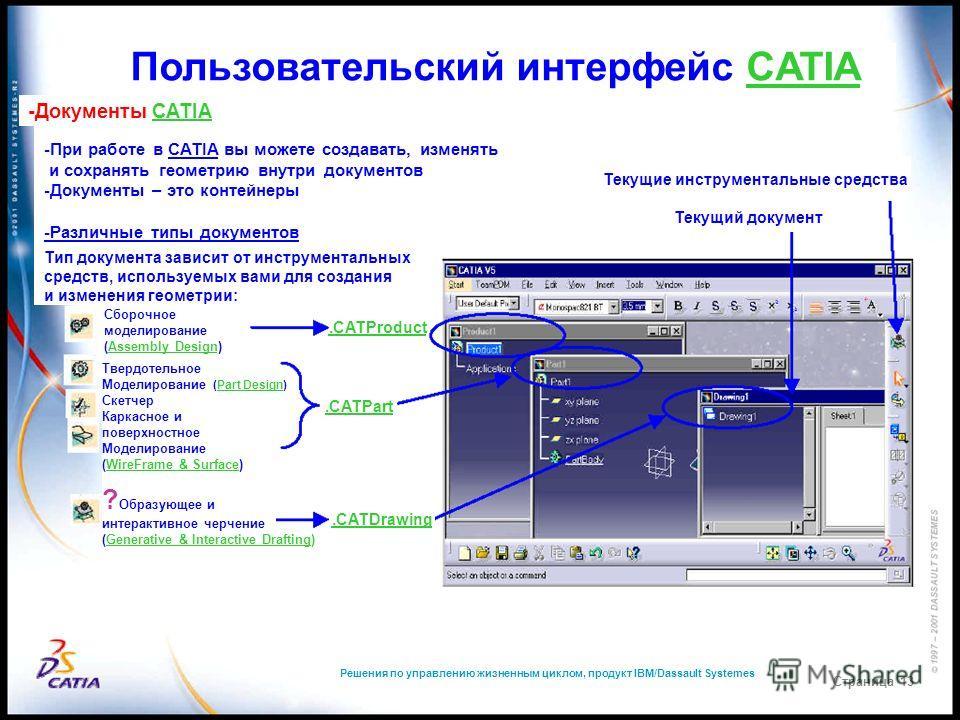 Решения по управлению жизненным циклом, продукт IBM/Dassault Systemes Страница 13 Пользовательский интерфейс CATIA -Документы CATIA -При работе в CATIA вы можете создавать, изменять и сохранять геометрию внутри документов -Документы – это контейнеры