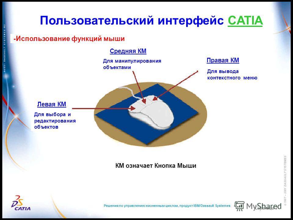 Решения по управлению жизненным циклом, продукт IBM/Dassault Systemes Страница 7 Пользовательский интерфейс CATIA -Использование функций мыши КМ означает Кнопка Мыши Правая КМ Левая КМ Средняя КМ Для вывода контекстного меню Для манипулирования объек