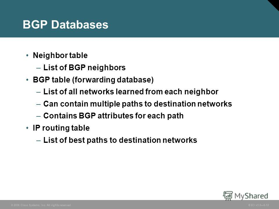© 2006 Cisco Systems, Inc. All rights reserved. BSCI v3.06-12 BGP Databases Neighbor table –List of BGP neighbors BGP table (forwarding database) –List of all networks learned from each neighbor –Can contain multiple paths to destination networks –Co
