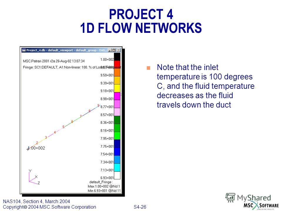 S4-26 NAS104, Section 4, March 2004 Copyright 2004 MSC.Software Corporation PROJECT 4 1D FLOW NETWORKS n Note that the inlet temperature is 100 degrees C, and the fluid temperature decreases as the fluid travels down the duct