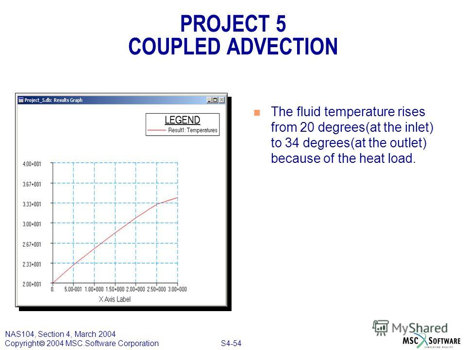 S4-54 NAS104, Section 4, March 2004 Copyright 2004 MSC.Software Corporation PROJECT 5 COUPLED ADVECTION n The fluid temperature rises from 20 degrees(at the inlet) to 34 degrees(at the outlet) because of the heat load.