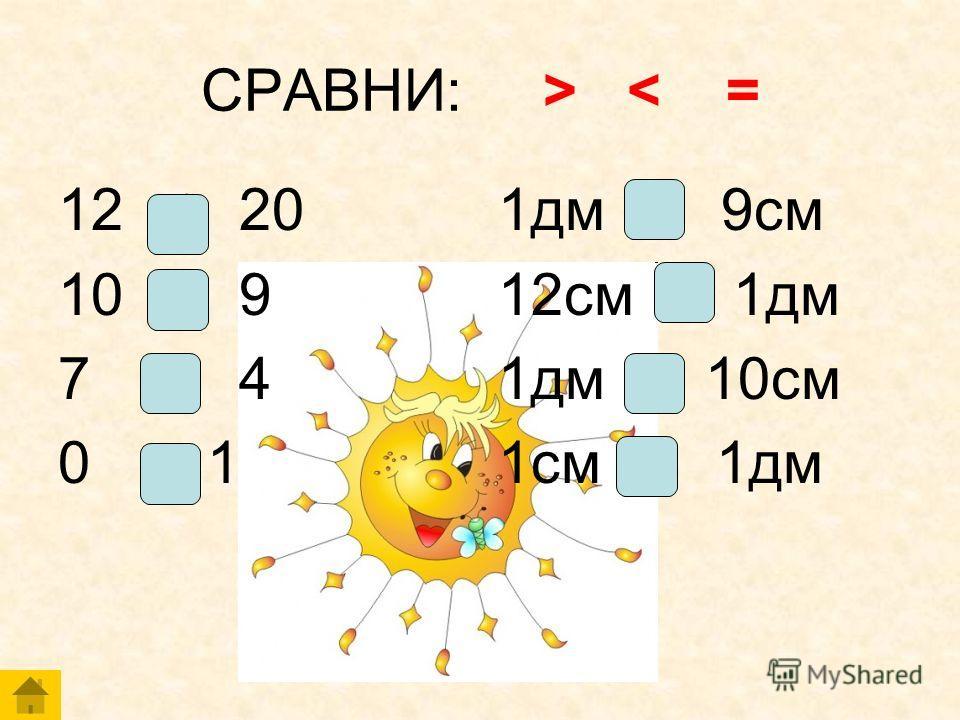 СРАВНИ: > < = 12 < 20 10 > 9 7 > 4 0 < 1 1 дм > 9 см 12 см > 1 дм 1 дм = 10 см 1 см < 1 дм