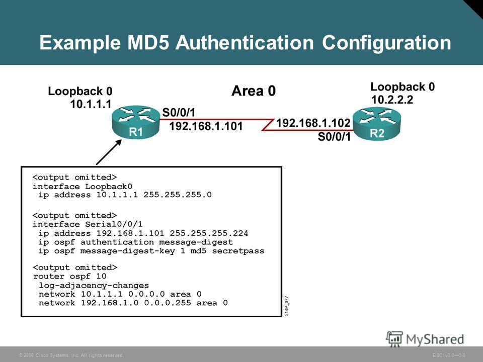 © 2006 Cisco Systems, Inc. All rights reserved. BSCI v3.03-8 Example MD5 Authentication Configuration