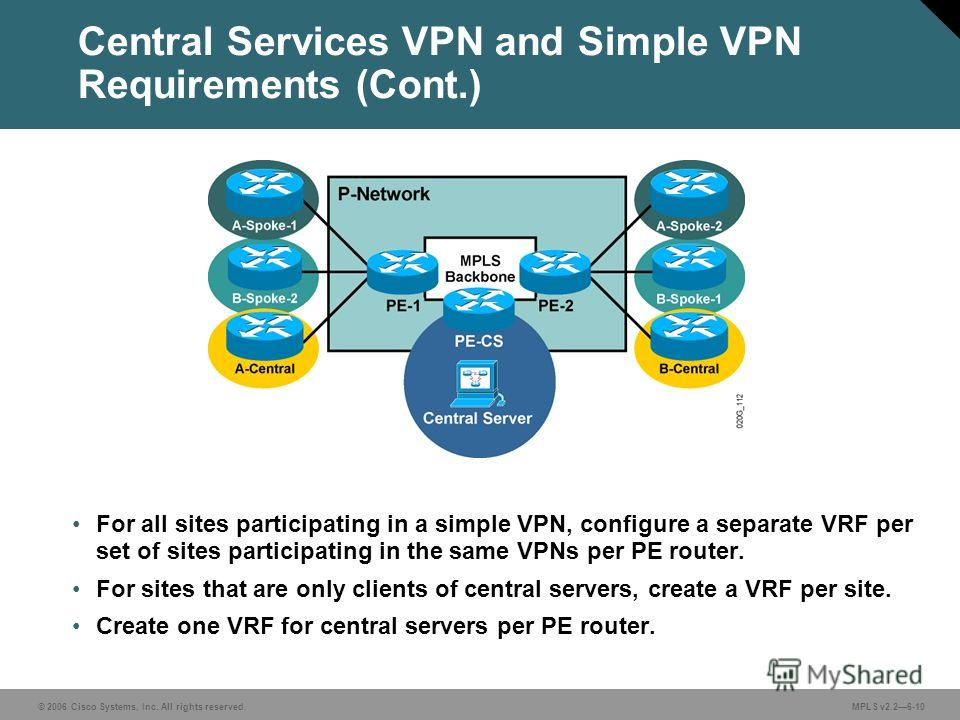 © 2006 Cisco Systems, Inc. All rights reserved. MPLS v2.26-10 For all sites participating in a simple VPN, configure a separate VRF per set of sites participating in the same VPNs per PE router. For sites that are only clients of central servers, cre