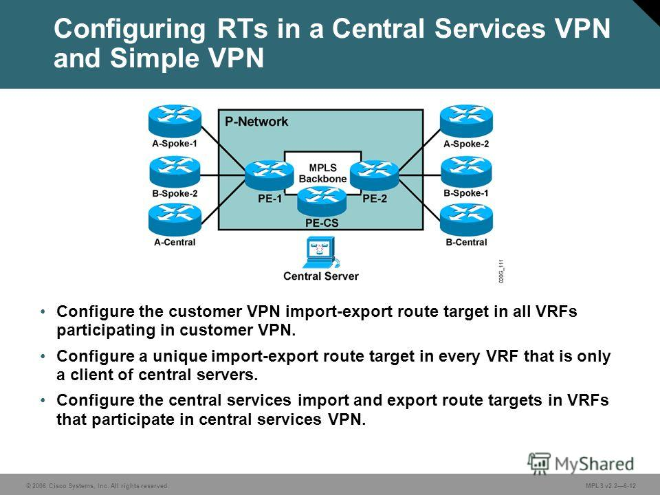 © 2006 Cisco Systems, Inc. All rights reserved. MPLS v2.26-12 Configure the customer VPN import-export route target in all VRFs participating in customer VPN. Configure a unique import-export route target in every VRF that is only a client of central