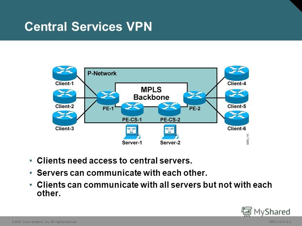 © 2006 Cisco Systems, Inc. All rights reserved. MPLS v2.26-3 Clients need access to central servers. Servers can communicate with each other. Clients can communicate with all servers but not with each other. Central Services VPN
