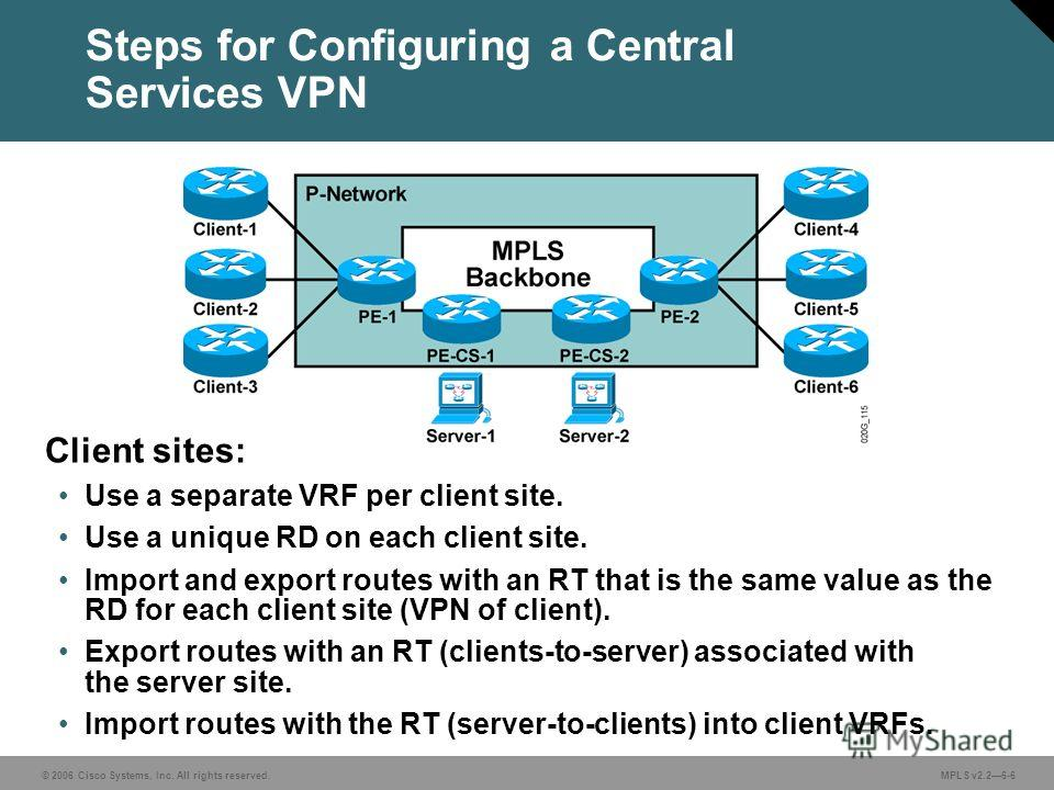 © 2006 Cisco Systems, Inc. All rights reserved. MPLS v2.26-6 Steps for Configuring a Central Services VPN Client sites: Use a separate VRF per client site. Use a unique RD on each client site. Import and export routes with an RT that is the same valu
