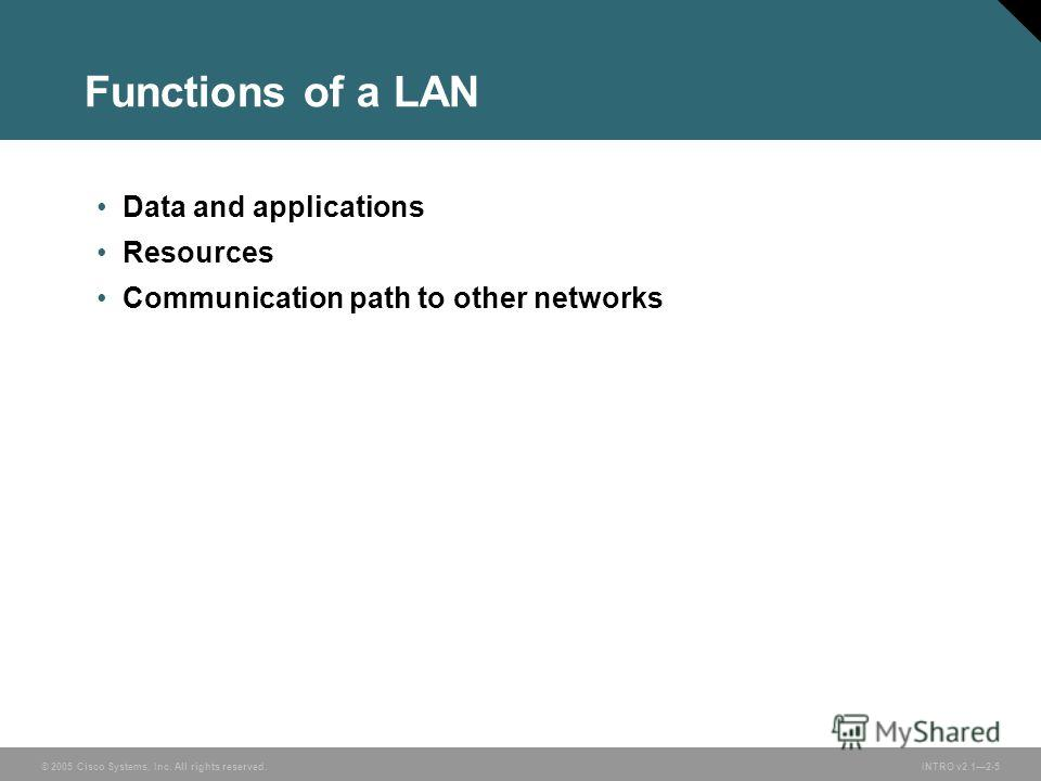 © 2005 Cisco Systems, Inc. All rights reserved.INTRO v2.12-5 Functions of a LAN Data and applications Resources Communication path to other networks