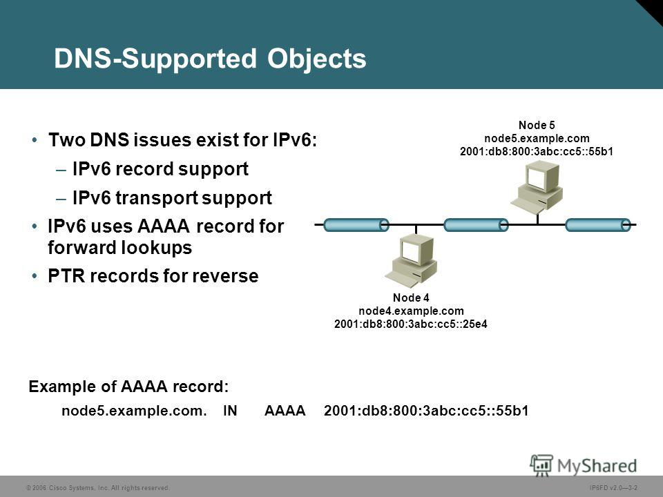 © 2006 Cisco Systems, Inc. All rights reserved.IP6FD v2.03-2 Two DNS issues exist for IPv6: –IPv6 record support –IPv6 transport support IPv6 uses AAAA record for forward lookups PTR records for reverse Example of AAAA record: node5.example.com. INAA