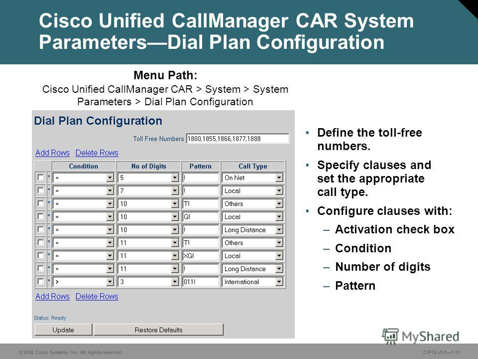 © 2006 Cisco Systems, Inc. All rights reserved.CIPT2 v5.01-17 Cisco Unified CallManager CAR System ParametersDial Plan Configuration Define the toll-free numbers. Specify clauses and set the appropriate call type. Configure clauses with: –Activation