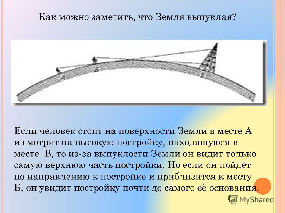 Как можно заметить, что Земля выпуклая? Если человек стоит на поверхности Земли в месте А и смотрит на высокую постройку, находящуюся в месте В, то из-за выпуклости Земли он видит только самую верхнюю часть постройки. Но если он пойдёт по направлению