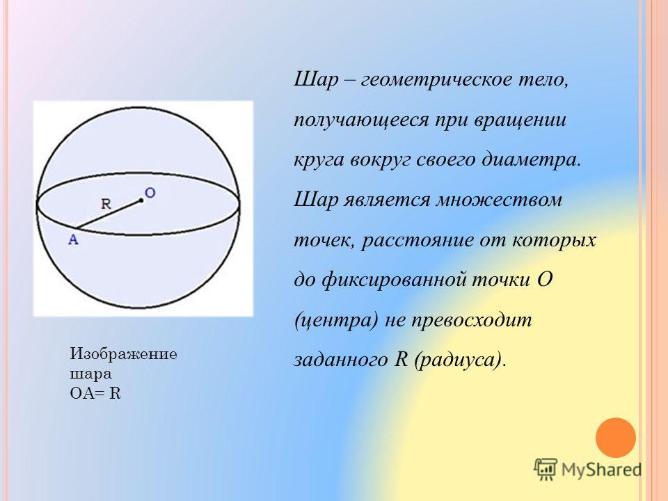 Шар – геометрическое тело, получающееся при вращении круга вокруг своего диаметра. Шар является множеством точек, расстояние от которых до фиксированной точки О (центра) не превосходит заданного R (радиуса). Изображение шара OA= R