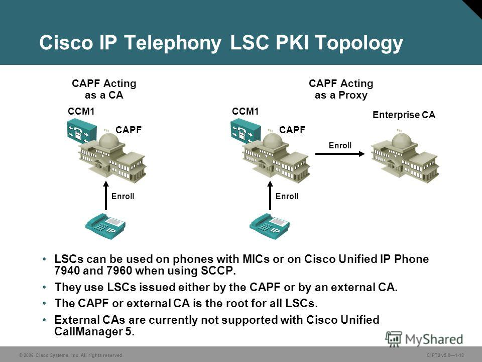 © 2006 Cisco Systems, Inc. All rights reserved.CIPT2 v5.01-18 Cisco IP Telephony LSC PKI Topology LSCs can be used on phones with MICs or on Cisco Unified IP Phone 7940 and 7960 when using SCCP. They use LSCs issued either by the CAPF or by an extern