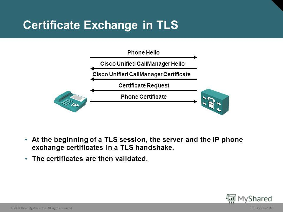 © 2006 Cisco Systems, Inc. All rights reserved.CIPT2 v5.01-30 Certificate Exchange in TLS At the beginning of a TLS session, the server and the IP phone exchange certificates in a TLS handshake. The certificates are then validated. Phone Hello Cisco