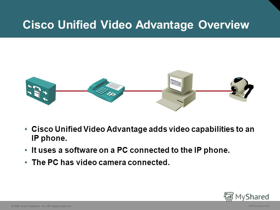 © 2006 Cisco Systems, Inc. All rights reserved.CIPT2 v5.01-2 Cisco Unified Video Advantage Overview Cisco Unified Video Advantage adds video capabilities to an IP phone. It uses a software on a PC connected to the IP phone. The PC has video camera co
