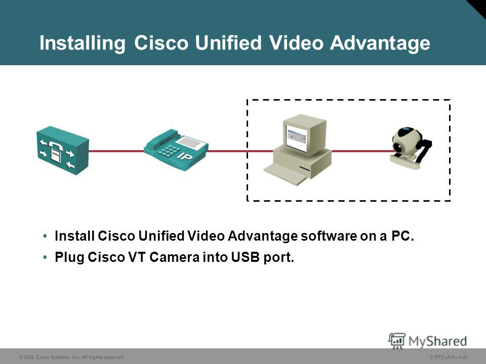 © 2006 Cisco Systems, Inc. All rights reserved.CIPT2 v5.01-20 Installing Cisco Unified Video Advantage Install Cisco Unified Video Advantage software on a PC. Plug Cisco VT Camera into USB port.