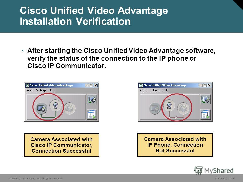 © 2006 Cisco Systems, Inc. All rights reserved.CIPT2 v5.01-26 Cisco Unified Video Advantage Installation Verification After starting the Cisco Unified Video Advantage software, verify the status of the connection to the IP phone or Cisco IP Communica