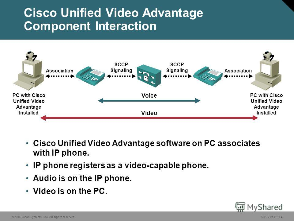 © 2006 Cisco Systems, Inc. All rights reserved.CIPT2 v5.01-4 Cisco Unified Video Advantage Component Interaction Cisco Unified Video Advantage software on PC associates with IP phone. IP phone registers as a video-capable phone. Audio is on the IP ph