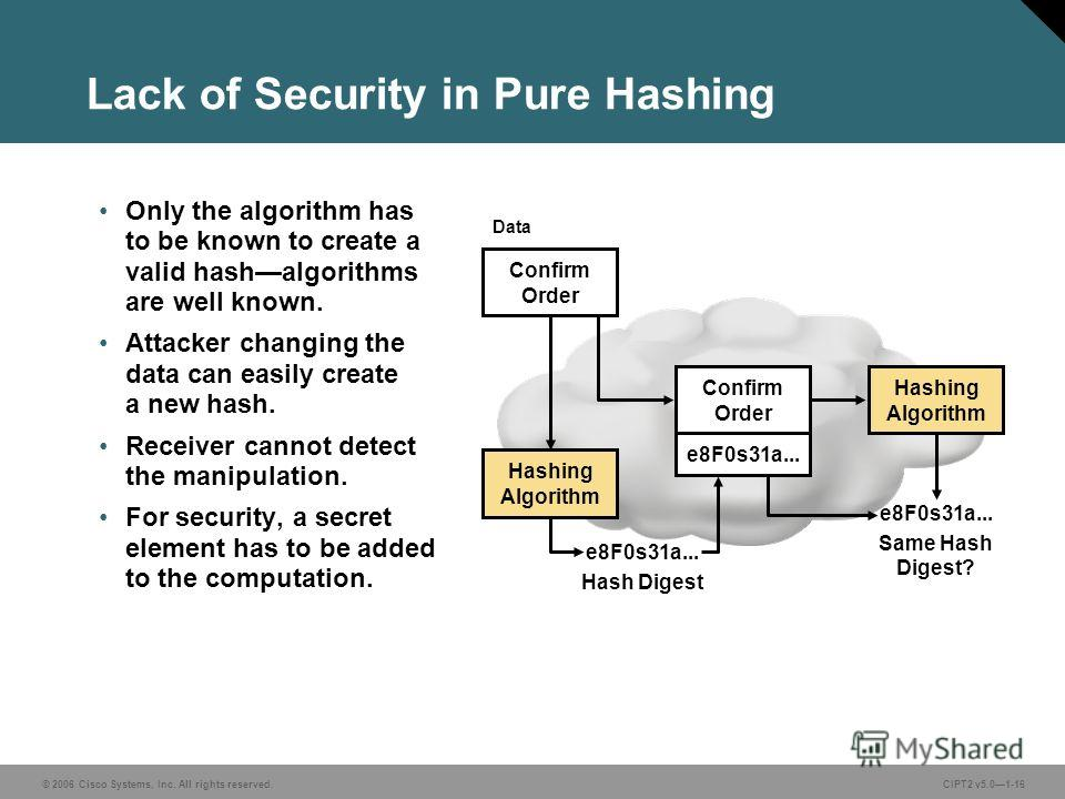 © 2006 Cisco Systems, Inc. All rights reserved.CIPT2 v5.01-16 Lack of Security in Pure Hashing Only the algorithm has to be known to create a valid hashalgorithms are well known. Attacker changing the data can easily create a new hash. Receiver canno