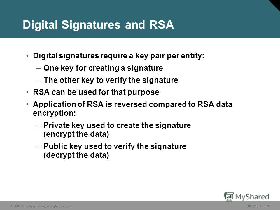 © 2006 Cisco Systems, Inc. All rights reserved.CIPT2 v5.01-20 Digital Signatures and RSA Digital signatures require a key pair per entity: –One key for creating a signature –The other key to verify the signature RSA can be used for that purpose Appli